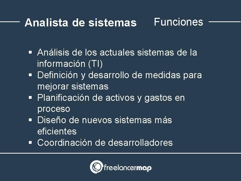 Funciones y tareas del analista de sistemas