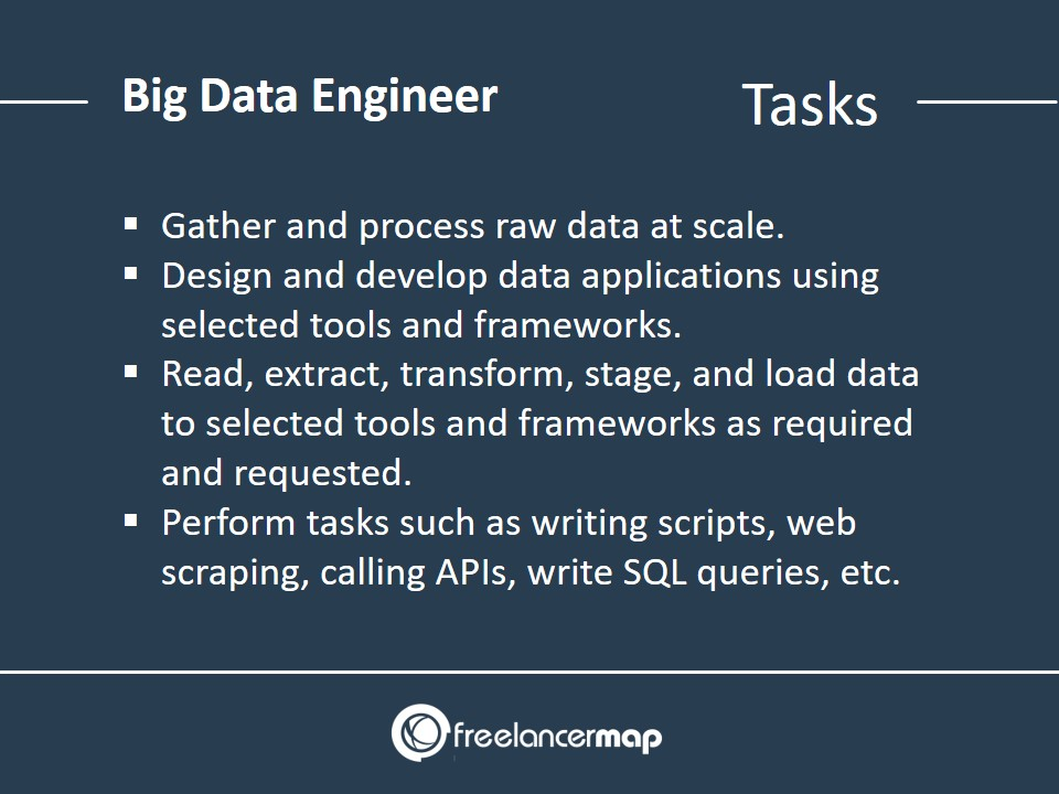 Big Data Engineer - Responsibilities and Tasks