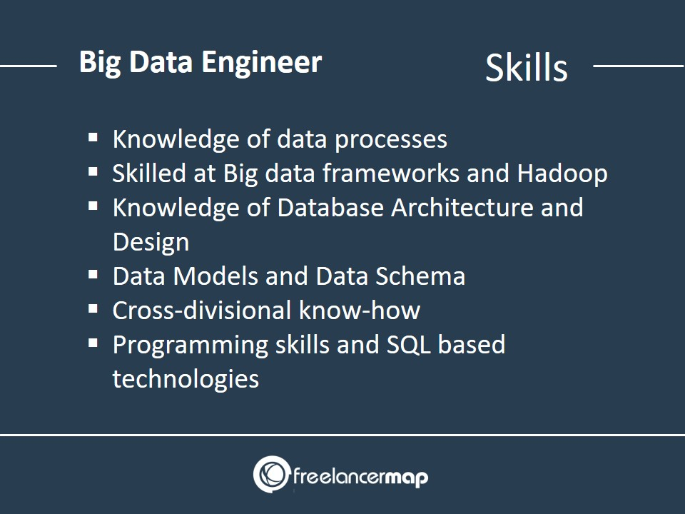 Big Data Engineer - Skills Required