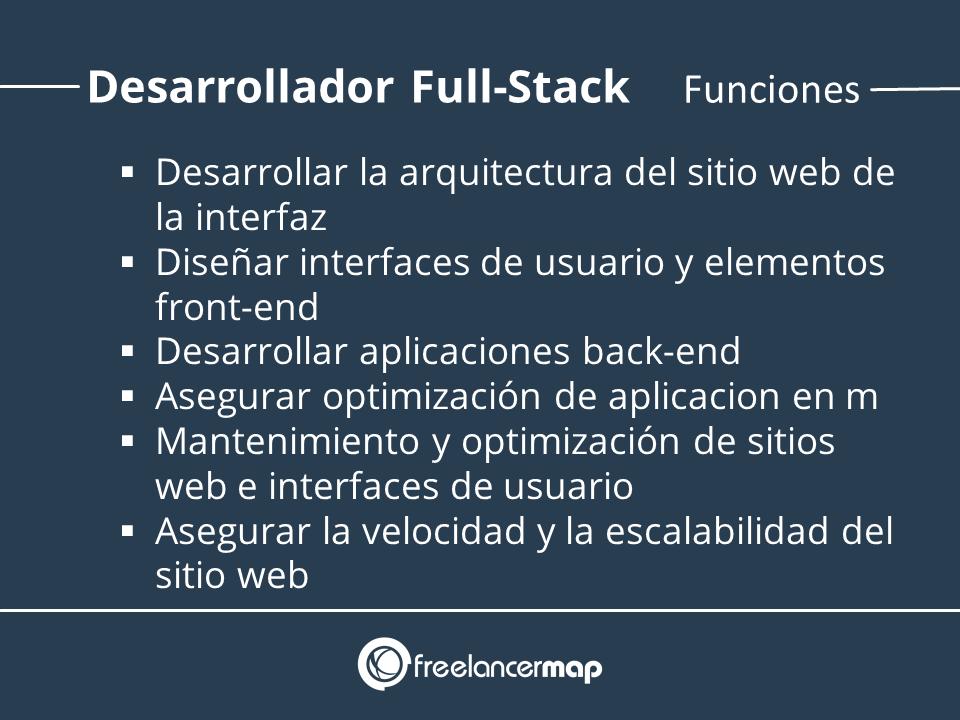 Funciones del programador full stack