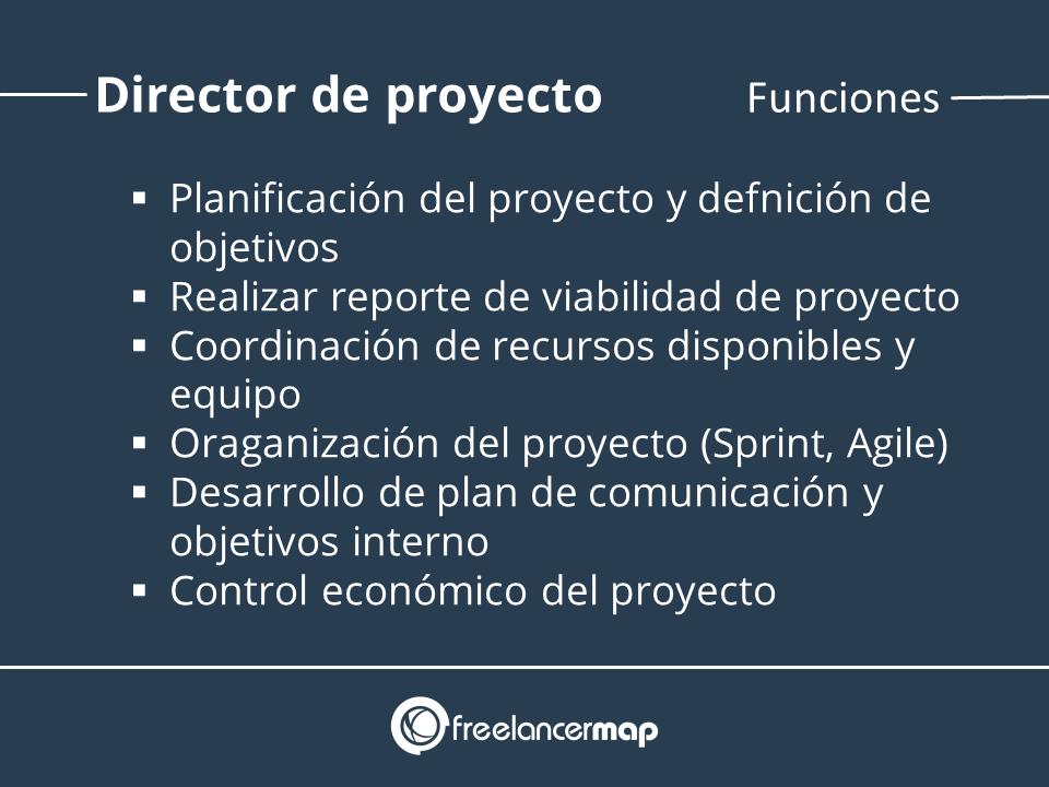 Funciones y responsabilidades del gestor de proyectos