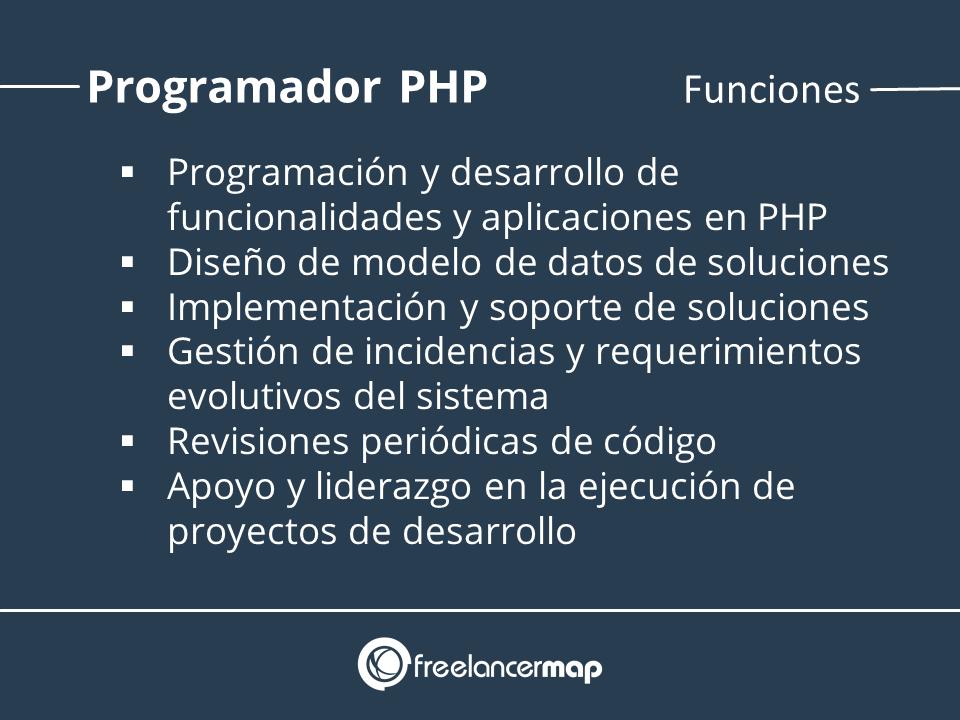 Listado de funciones y tareas del programador php