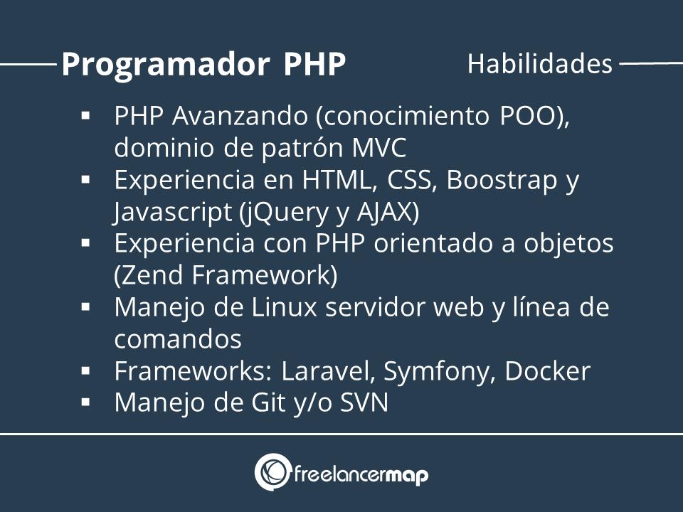 Listado de habilidades y conocimientos programador php