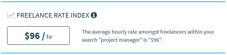 Tarifa freelance por hora del director de proyecto