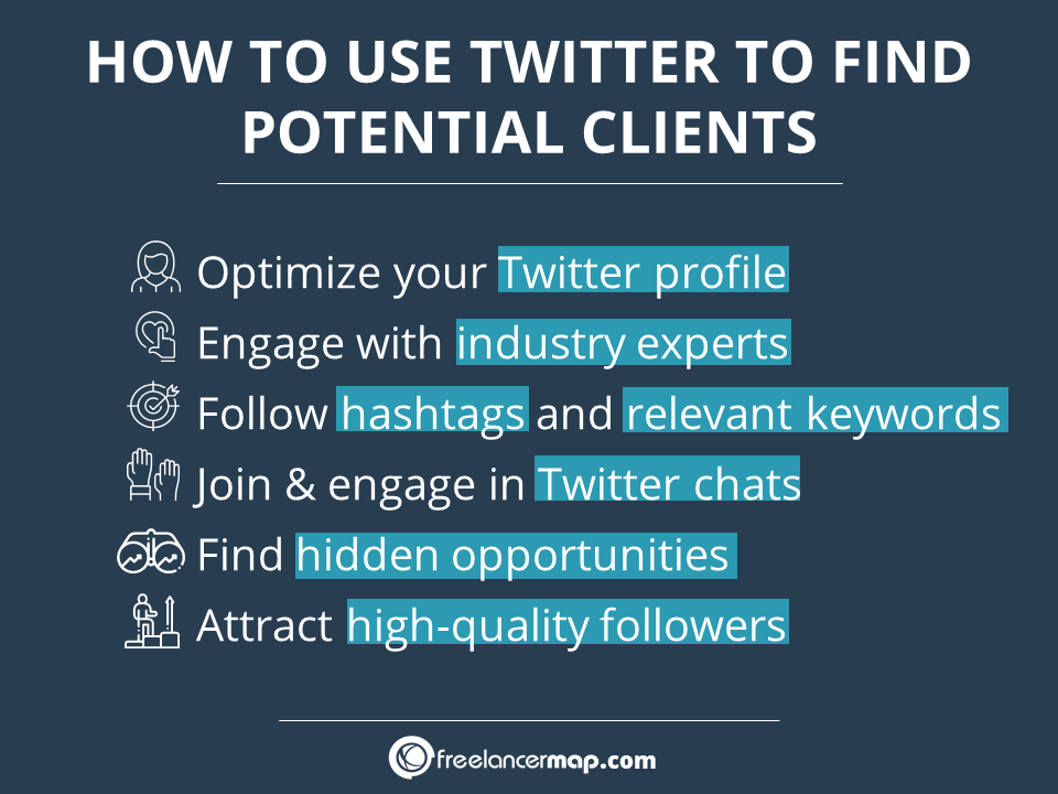 Tips to use Twitter to find clients for your freelance business