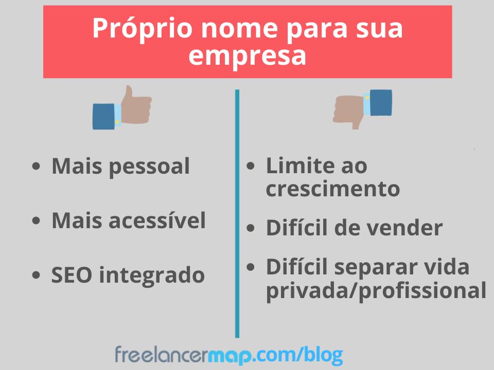Escolher nome de empresa - Nome próprio para negócio freelancer