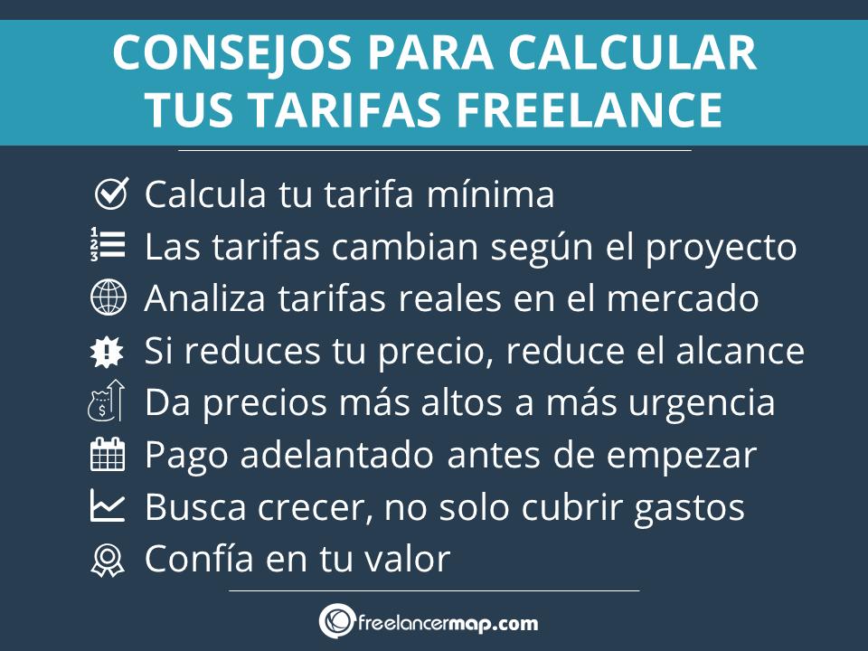 Consejos como calcular la hora de trabajo y tarifa freelance