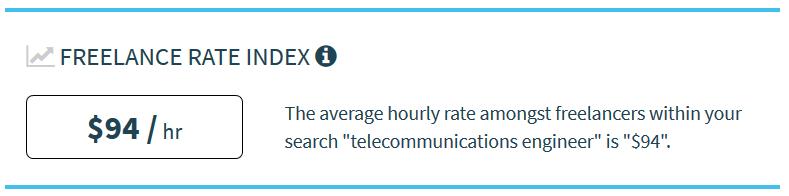 Tarifa hora freelance ingeniero telecomunicaciones