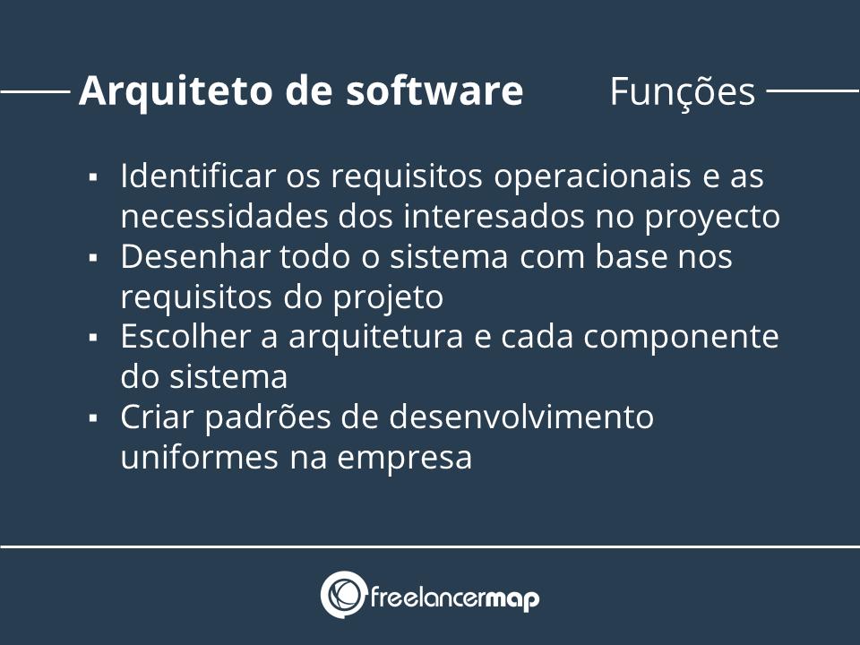 Funções do arquiteto de software