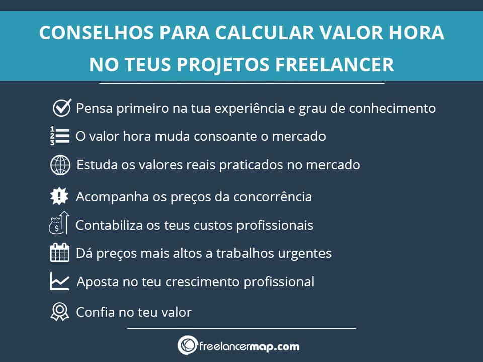 calcular valor hora freelancer
