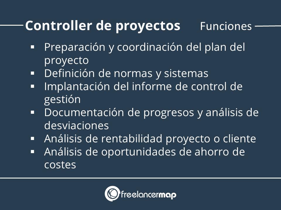 Funciones del controller de gestion y proyectos