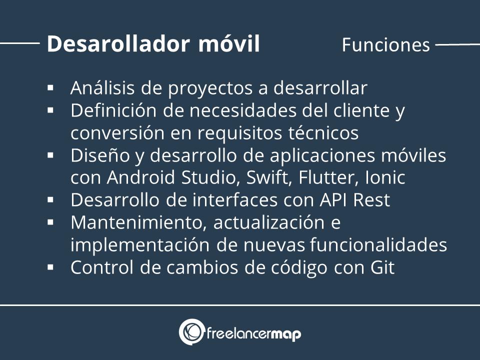 Listado de funciones del desarrollador de apps