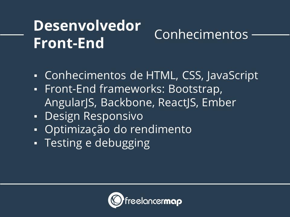 Conhecimientos desenvolvedor front-end