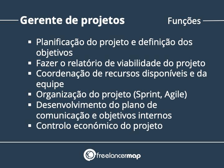 Funções e responsabilidades do gerente de projetos
