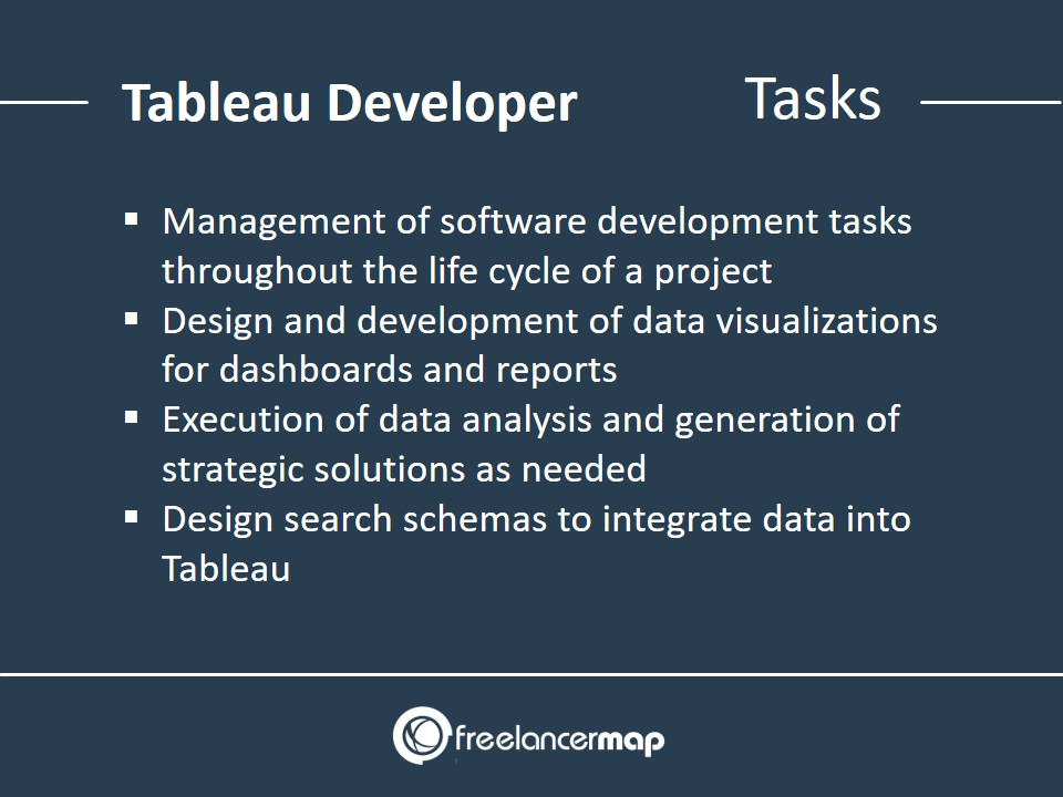 List of responsibilities and task as Tableau Developer