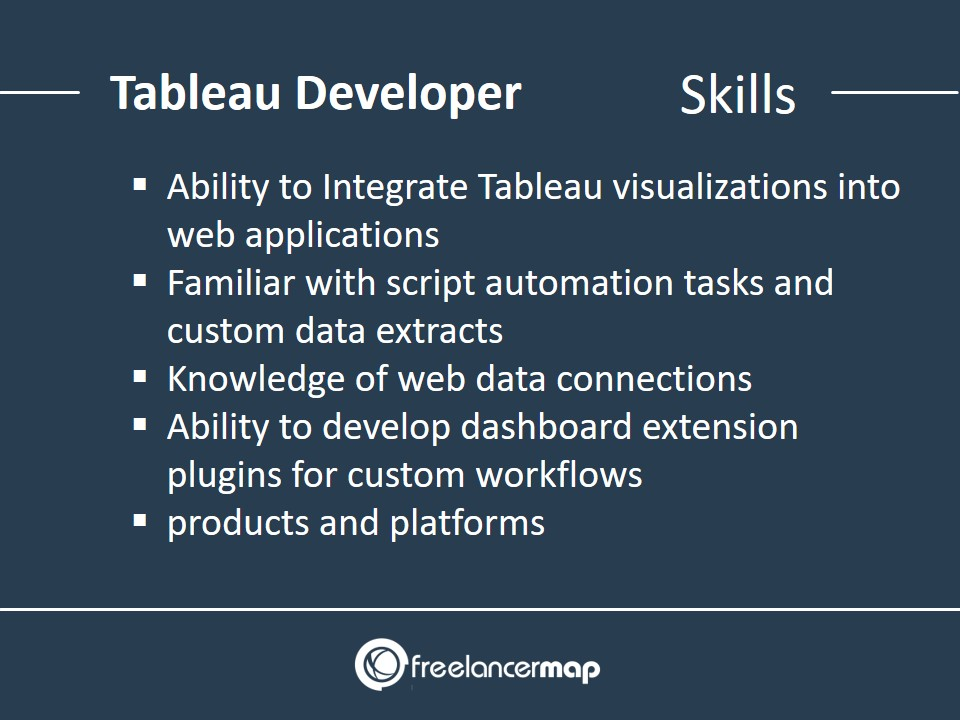 Tableau developer skills required