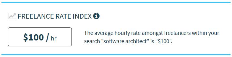 Tarifa hora freelance arquiteto de software