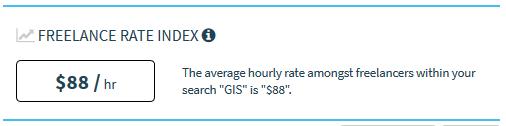 Tarifa média de especialistas em GIS freelance
