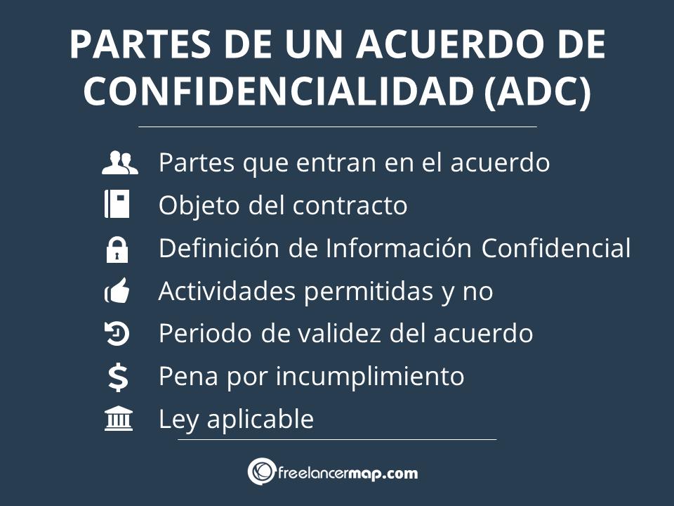 Partes e informacion del contrato de confidencialidad