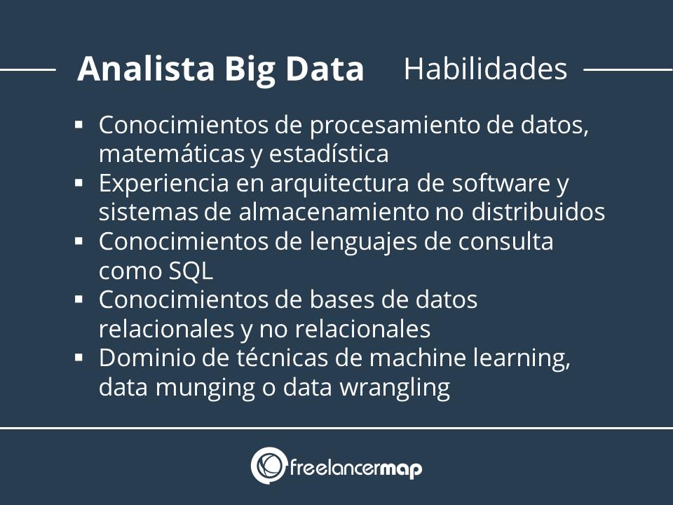 Conocimientos y habilidades requeridas como analista big data