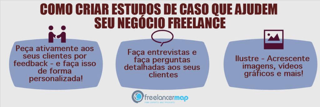 estudos de caso freelancers