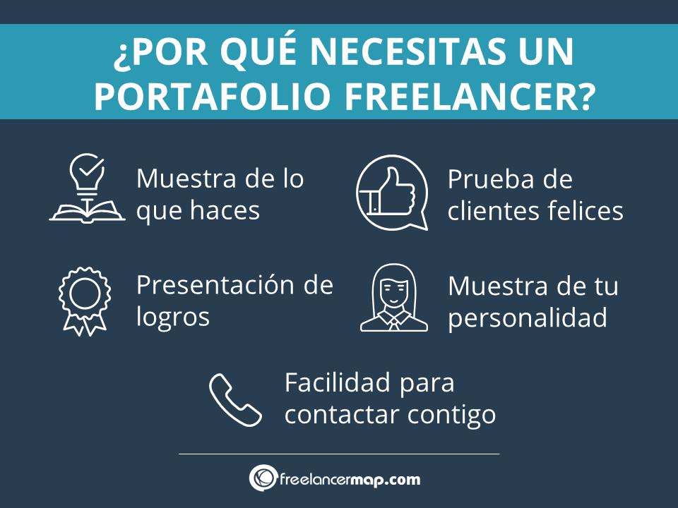 Por qué hacer un portafolio freelance