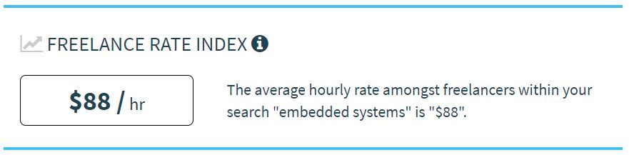Tarifa hora freelance del ingeniero de sistemas embebidos