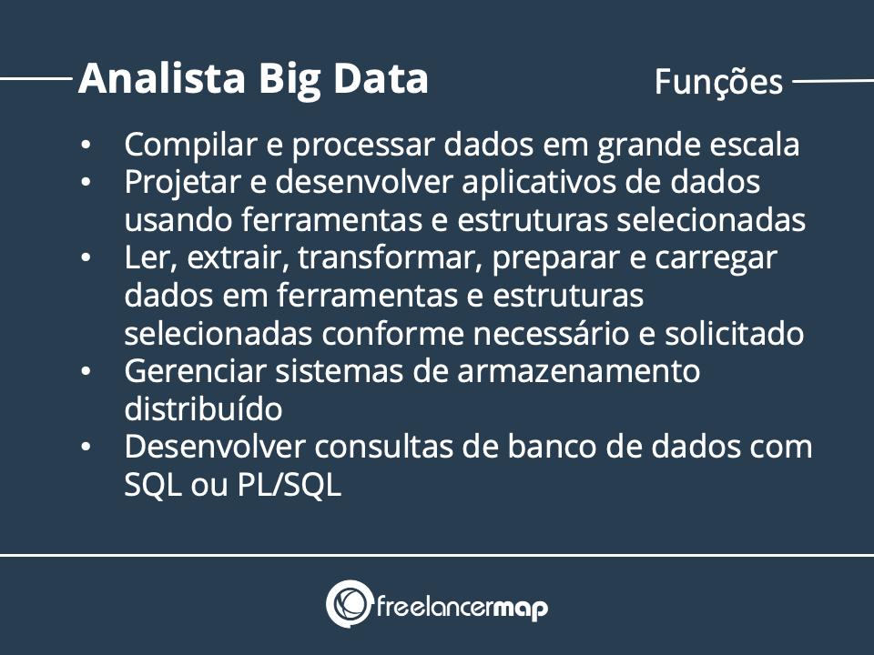 Funções do analista big data