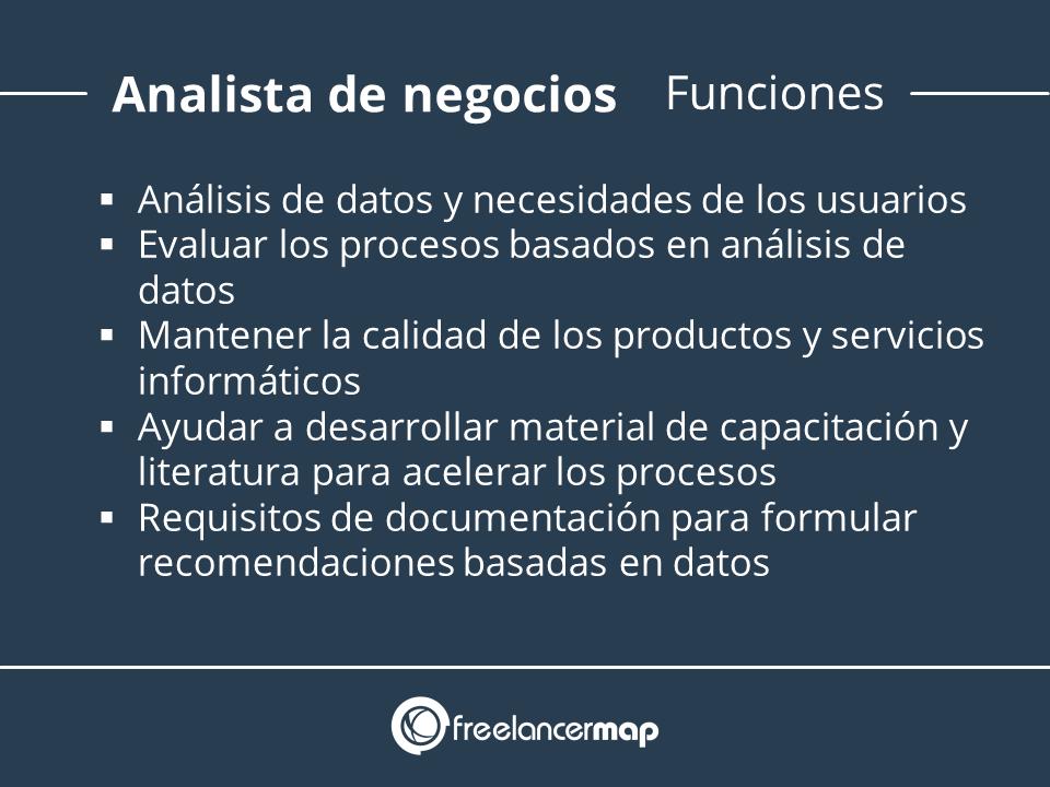 Funciones del analista de negocios