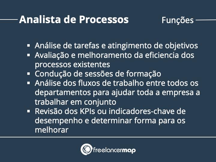 Funções de um Analista de Processos
