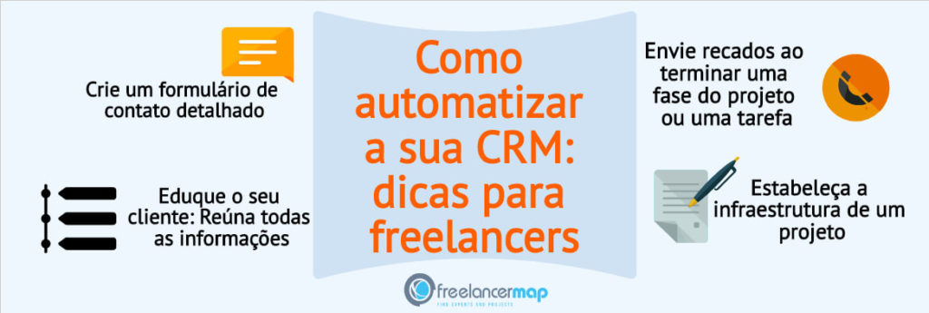 como automatizar CRM