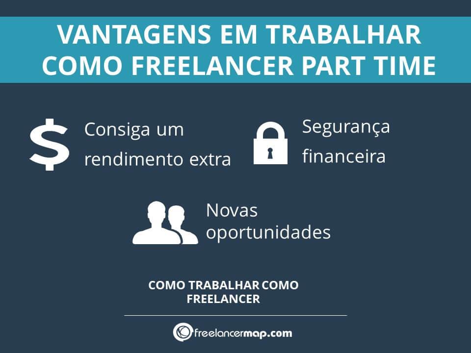 como trabalhar freelancer part time