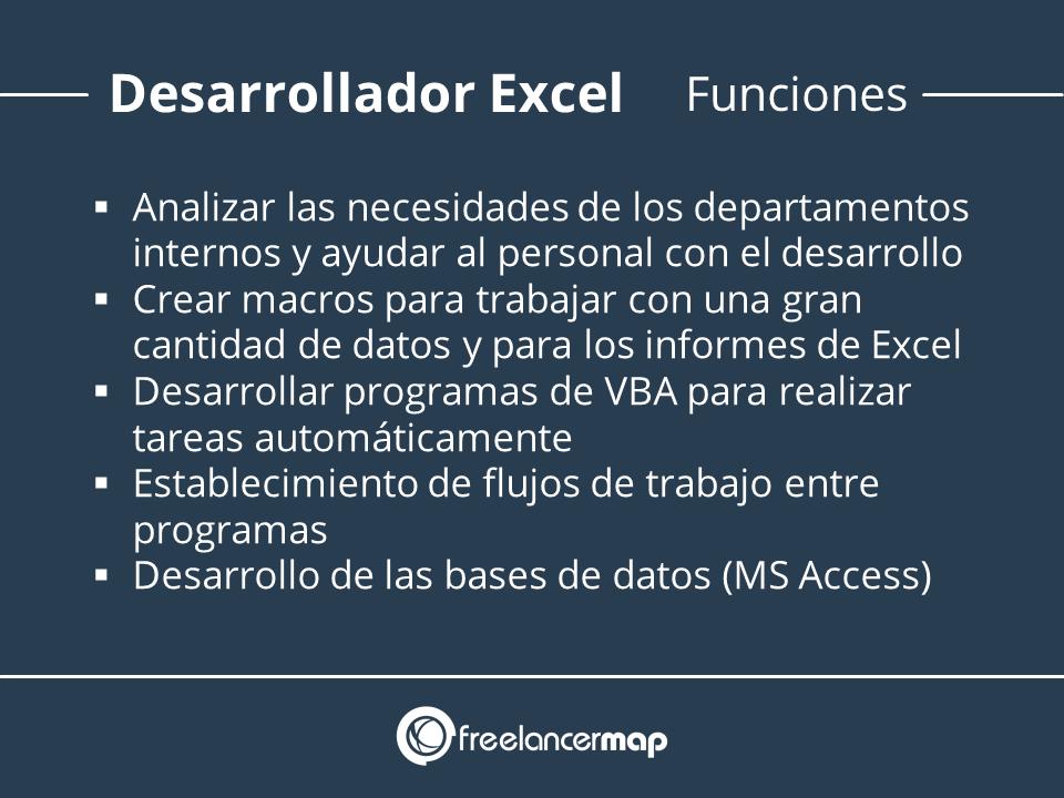 Resumen de funciones del desarrollador Excel
