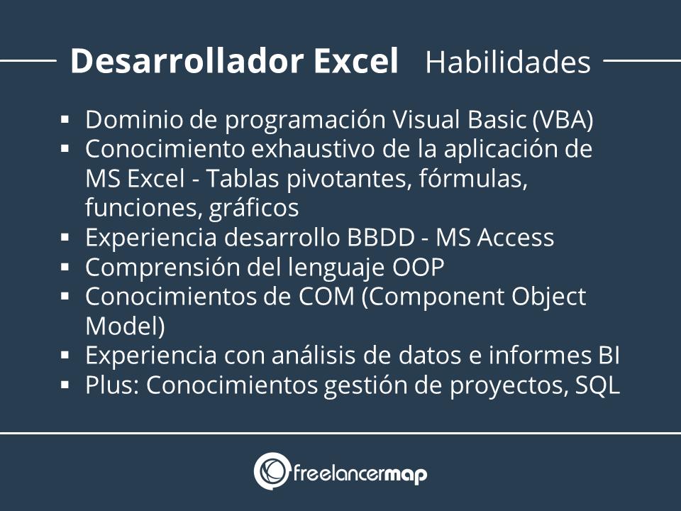 Lista de habilidades desarrollador Excel