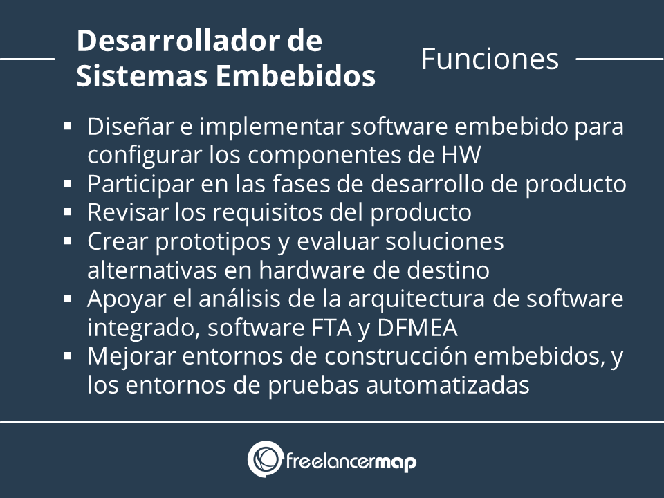 Funciones del desarrollador de sistemas embebidos