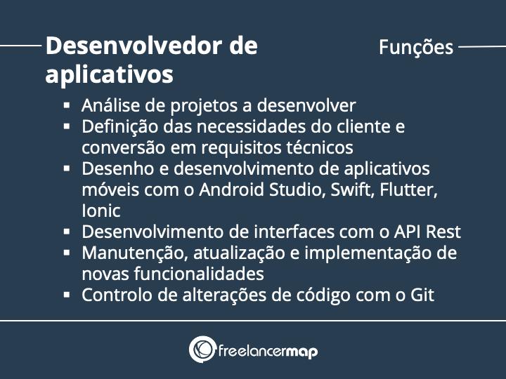 Lista de funções e responsabilidades do desenvolvedor de aplicativos