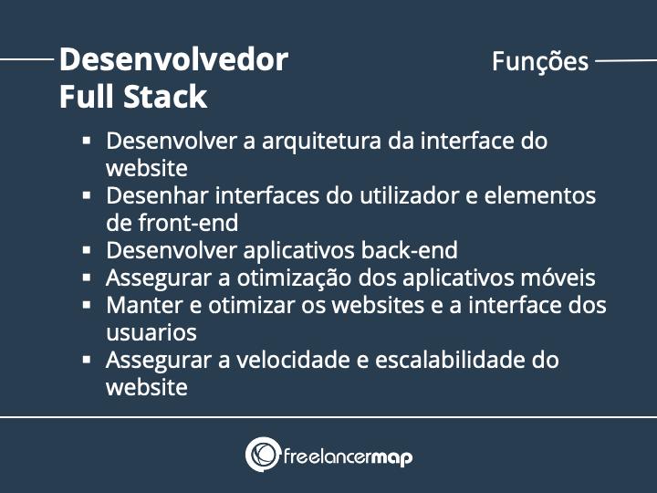 Lista de funções e responsabilidades do desenvolvedor full-stack