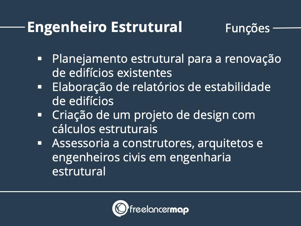 Tarefas e Responsabilidades de um Engenheiro Estrutural