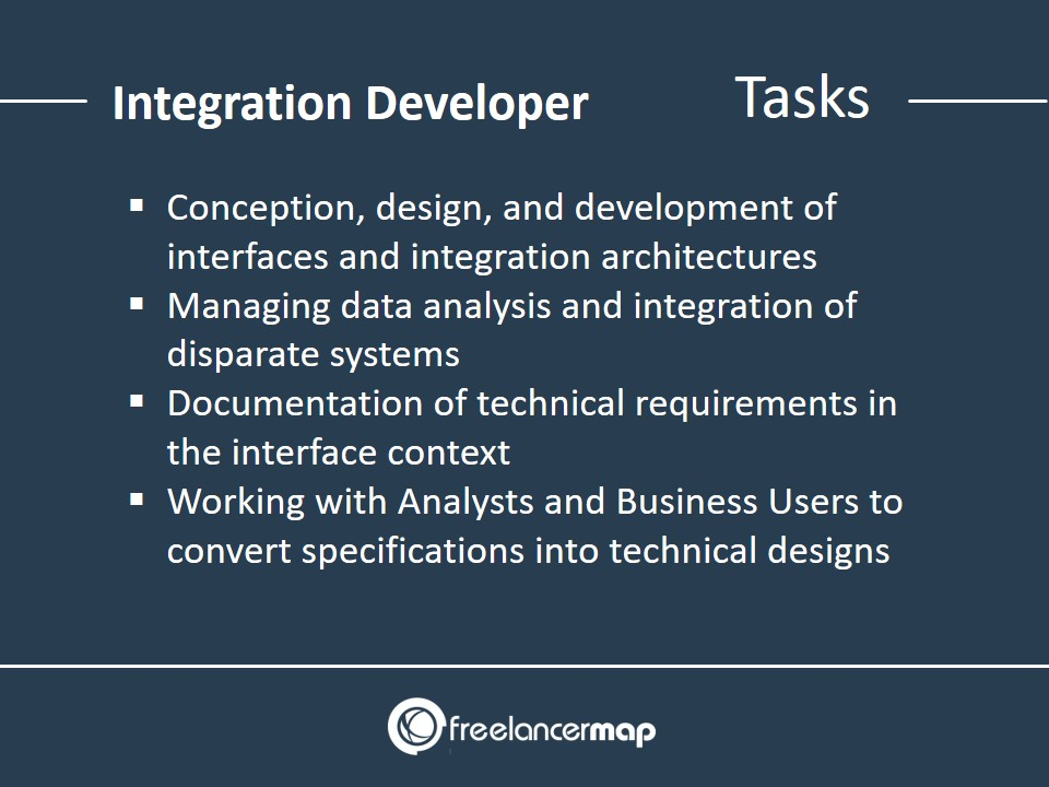 Responsibilities and daily tasks of an Integration Developer