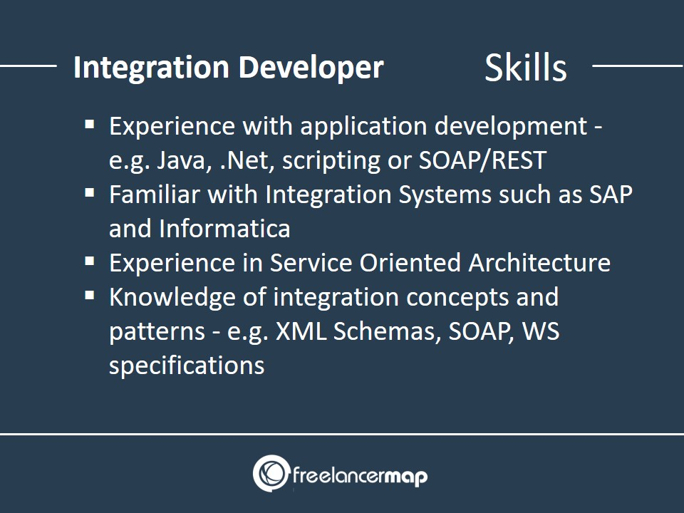 Skills required as an Integration Developer
