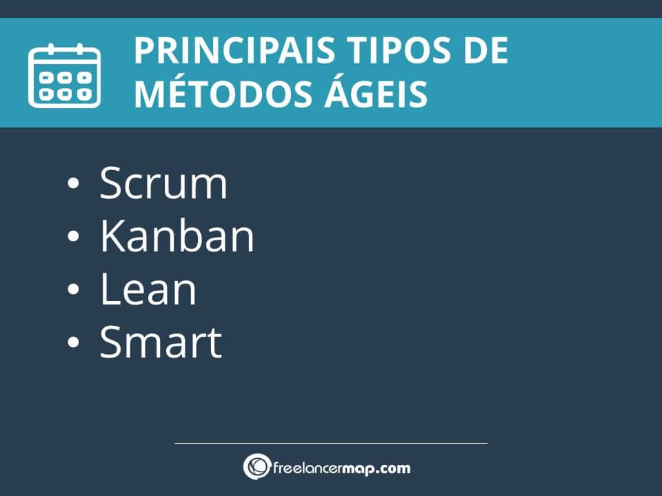 Os principais tipos de metodologias ageis