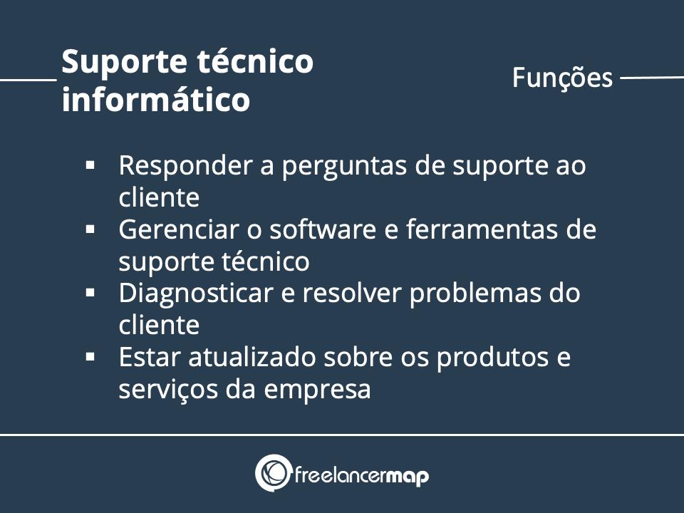 Funções de um profissional de suporte técnico