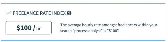 Tarifa freelancer - Analista de processos (índice freelancermap - setembro 2020)