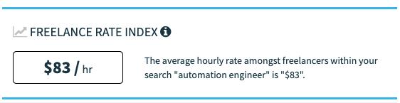 Tarifa Engenheiro de Automação Freelance (freelancermap index, setembro 2020)