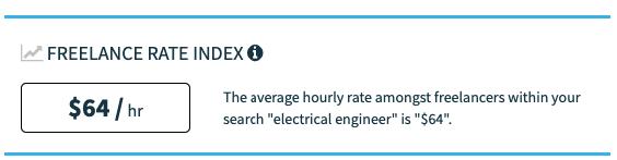 Tarifa freelancer para um Engenheiro Elétrico (Índice freelancermap, setembro 2020)