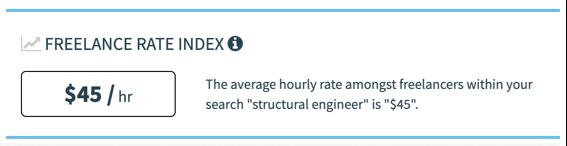 Função de Engenheiro Estrutural