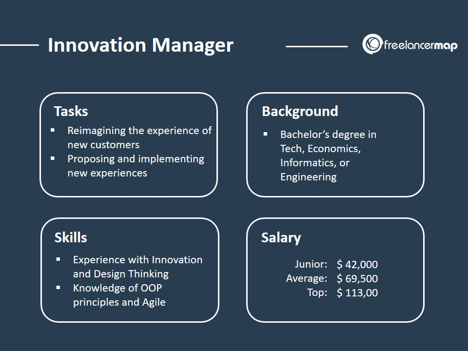 The role of an Innovation Manager - Responsibilities, Skills, Salary, Background