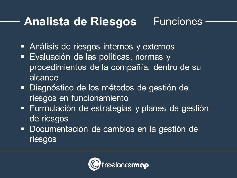 Lista de responsabilidades del analista de riesgos