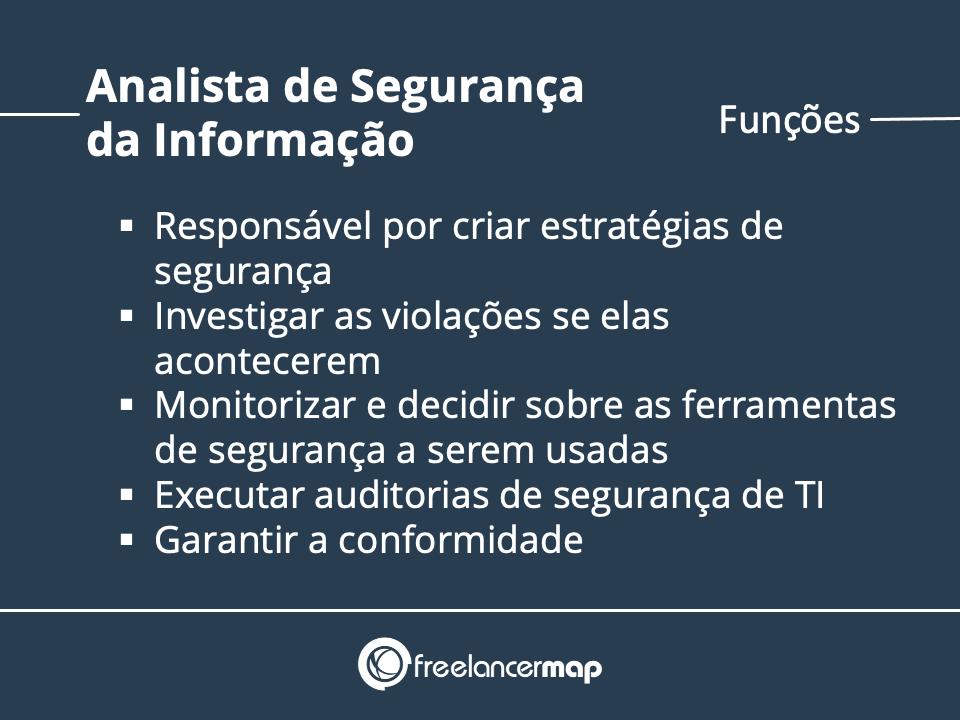 As funções de um Analista de Segurança da Informação