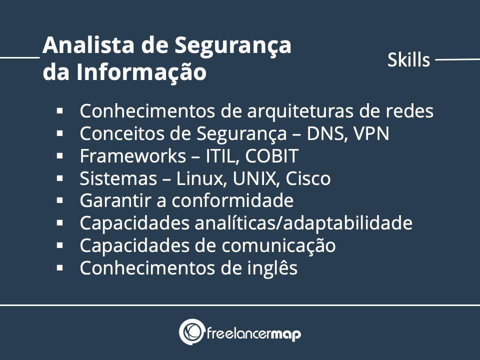 Skills de um Analista de Segurança de Informação